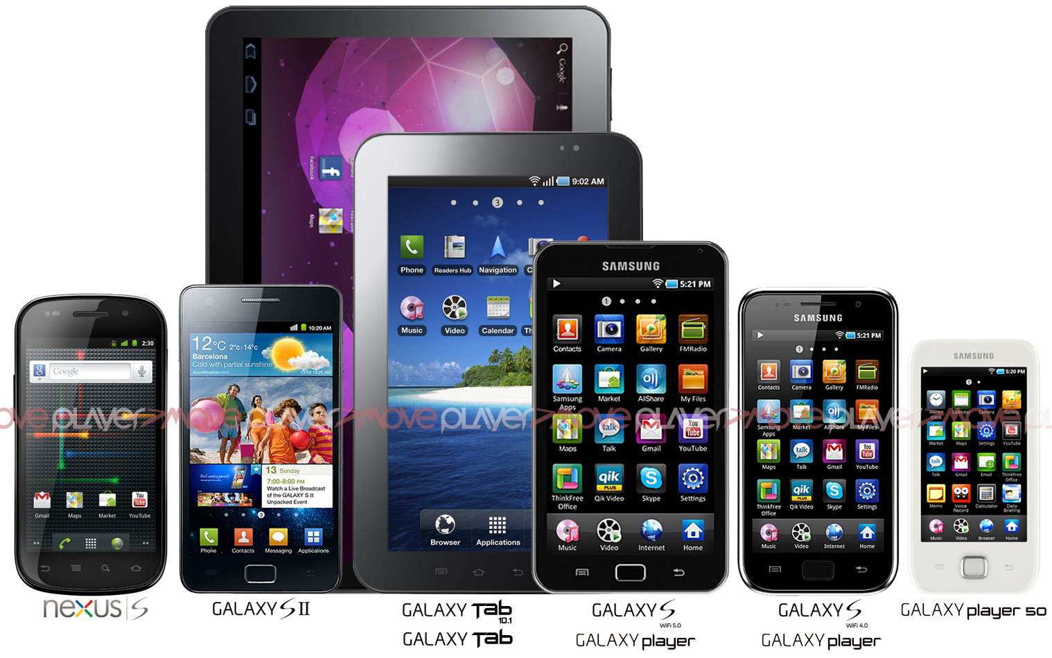 AJAX SAMSUNG SMARTPHONES AND TABLETS REPAIR - Samsung Galaxy S Size