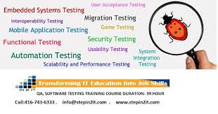 Software Testing QA Training Toronto - Testing